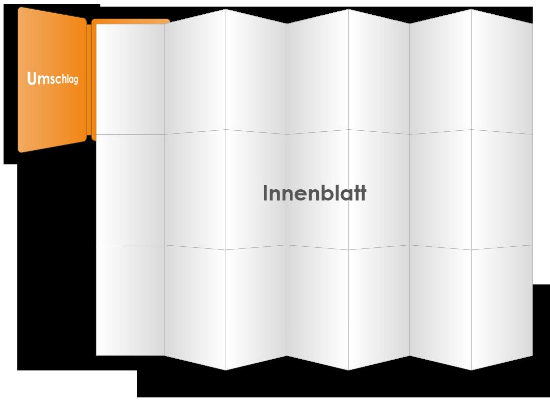 Ein geöffneter PocketPlaner mit ausgefaltetem Innenblatt